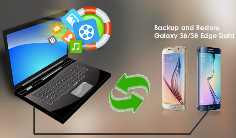 backup and restore android samsung data