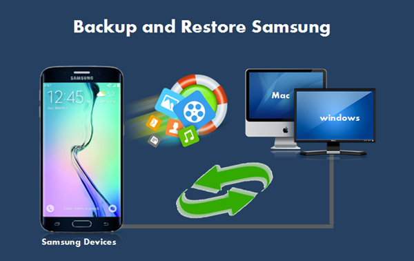backup and restore samsung galaxy s7,s6