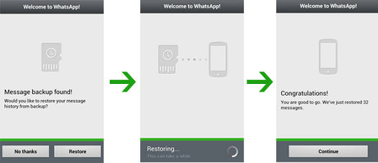 Recover Whatsapp chat history from Samsung Galaxy S5