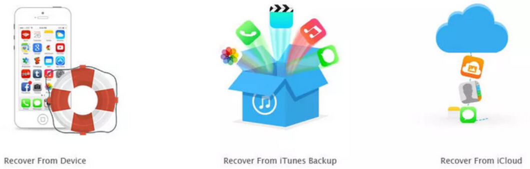 3 recovery modes to recover iPhone lost data