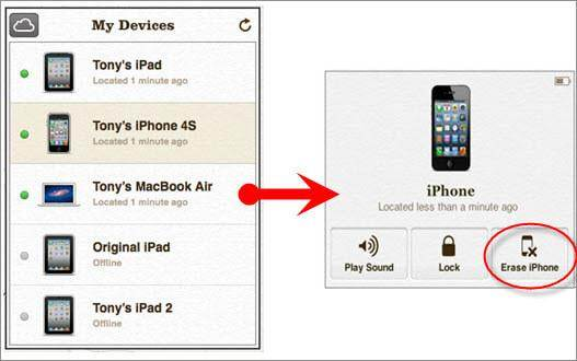 How to factory reset iphone 4s forgot passcode
